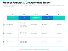 Product Features Crowdfunding Target Amount Raised Ppt Powerpoint Ideas