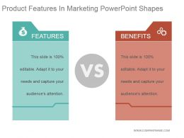 Product Features In Marketing Powerpoint Shapes