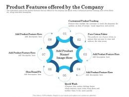 Product Features Offered By The Company Ppt Powerpoint Presentation Ideas Rules