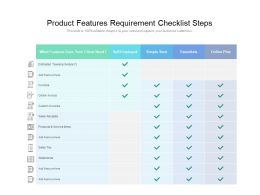 Product Features Requirement Checklist Steps