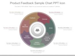 Product Feedback Sample Chart Ppt Icon