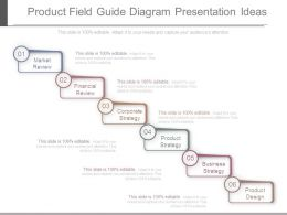 Product Field Guide Diagram Presentation Ideas