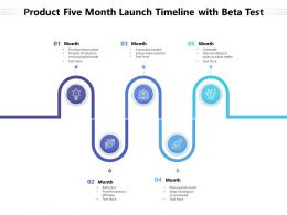 Product Five Month Launch Timeline With Beta Test