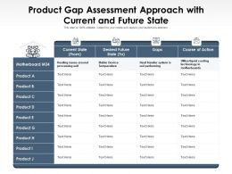 Product Gap Assessment Approach With Current And Future State