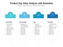 Product Gap Value Analysis With Remedies