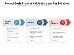 Product Goals Platform With Metrics And Key Initiatives