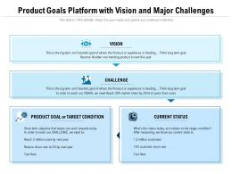 Product Goals Platform With Vision And Major Challenges