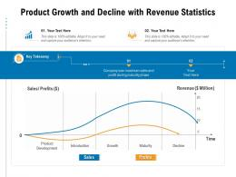 Product Growth And Decline With Revenue Statistics