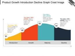 Product Growth Introduction Decline Graph Crest Image