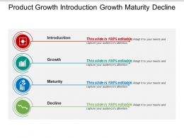 Product Growth Introduction Growth Maturity Decline