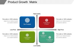 Product Growth Matrix Ppt Examples