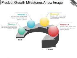 Product Growth Milestones Arrow Image