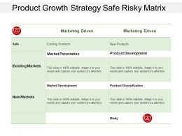 Product Growth Strategy Safe Risky Matrix