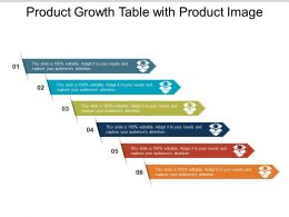 Product Growth Table With Product Image