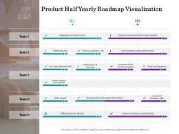 Product Half Yearly Roadmap Visualization