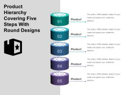 Product Hierarchy Covering Five Steps With Round Designs