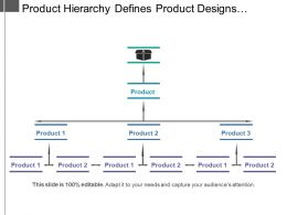 Product Hierarchy Defines Product Designs Framework
