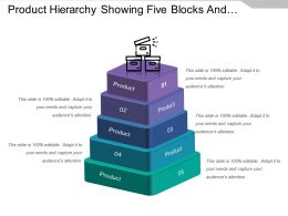 Product Hierarchy Showing Five Blocks And Text Boxes
