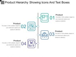Product Hierarchy Showing Icons And Text Boxes