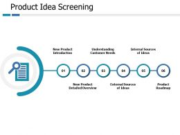 Product Idea Screening Marketing Ppt Pictures Graphics Download