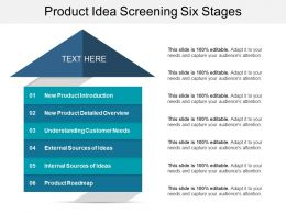 Product Idea Screening Six Stages