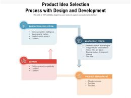 Product Idea Selection Process With Design And Development