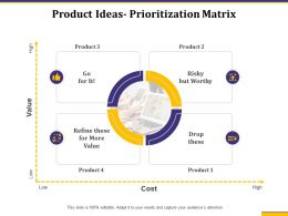 Product Ideas Prioritization Matrix Cost Value Ppt Powerpoint Presentation Diagrams