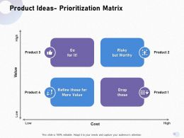 Product Ideas Prioritization Matrix Drop Refine Ppt Powerpoint Presentation Gallery Layout Ideas