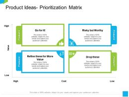Product Ideas Prioritization Matrix Drop These Ppt Powerpoint Presentation Deck