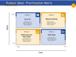 Product Ideas Prioritization Matrix Risky Worthy Ppt Powerpoint Presentation Guidelines