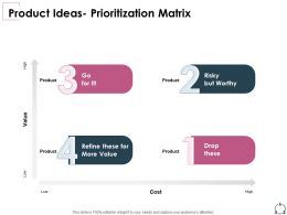Product Ideas Prioritization Matrix Worthy Ppt Presentation Graphics