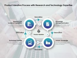 Product Ideation Process With Research And Technology Expertise