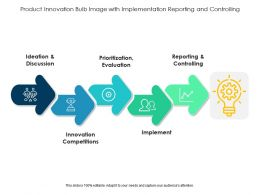 Product Innovation Bulb Image With Implementation Reporting And Controlling
