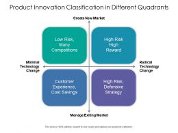 Product Innovation Classification In Different Quadrants