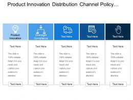 Product Innovation Distribution Channel Policy Procedures Oversight Compliance