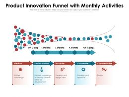 Product Innovation Funnel With Monthly Activities