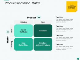 Product Innovation Matrix Adjacent Ppt Powerpoint Presentation Show Background