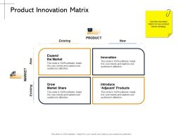 Product Innovation Matrix Introduce Ppt Powerpoint Presentation Icon Show