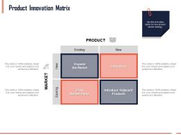 Product Innovation Matrix Ppt Powerpoint Presentation Gallery Images
