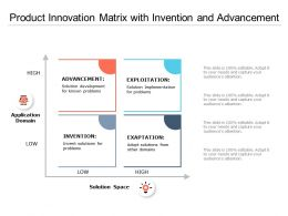 Product Innovation Matrix With Invention And Advancement