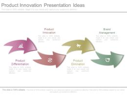 Product Innovation Presentation Ideas