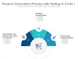 Product Innovation Process With Testing In 3 Into 1