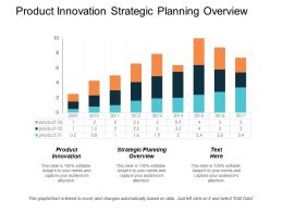 Product Innovation Strategic Planning Overview Public Relations Communications Cpb