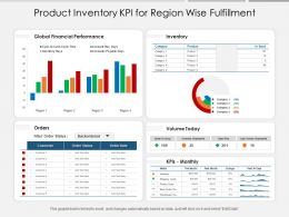 Product Inventory KPI For Region Wise Fulfillment
