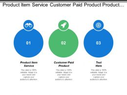 Product Item Service Customer Paid Product Product Distributed Customer