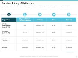Product Key Attributes Building Effective Brand Strategy Attract Customers