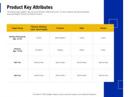 Product Key Attributes Creating Business Monopoly Ppt Powerpoint Presentation Portfolio