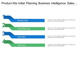 Product Kits Initial Planning Business Intelligence Sales Marketing