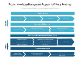 Product Knowledge Management Program Half Yearly Roadmap