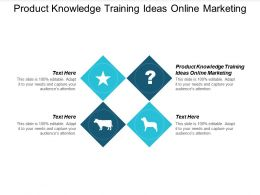Product Knowledge Training Ideas Online Marketing Ppt Powerpoint Presentation Styles Inspiration Cpb